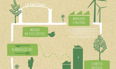 Organii eco market - Lx Factory