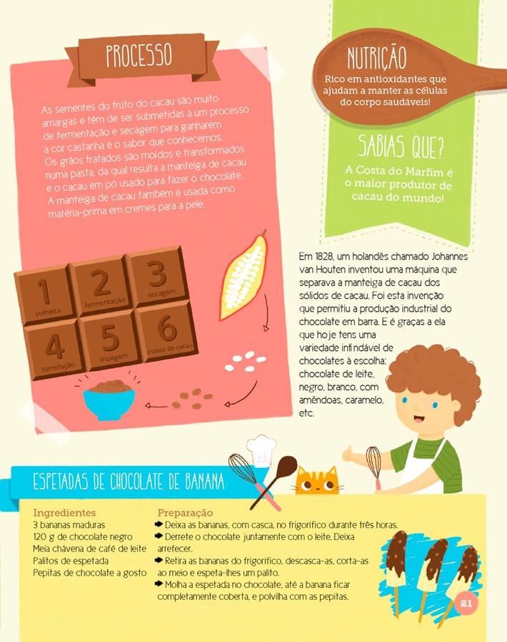 Novo livro de nutrição para crianças